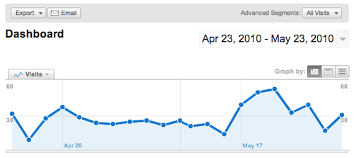 google-analytics1.png