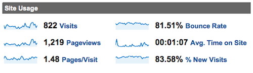 google-analytics2.png